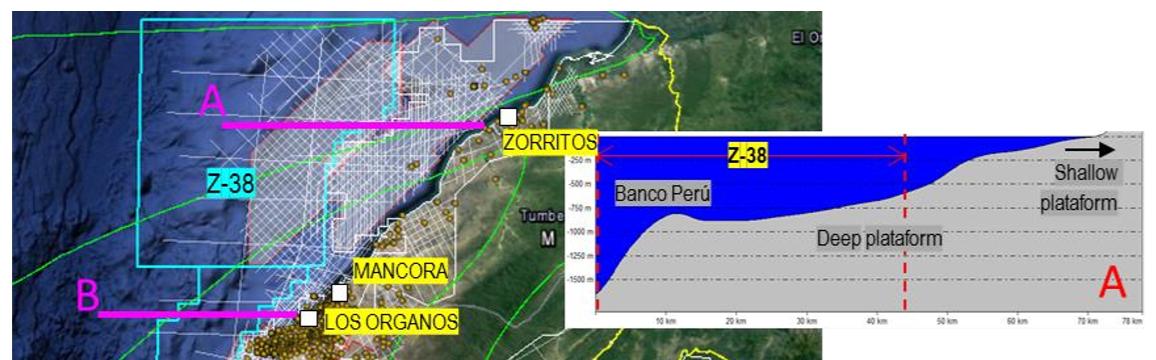 Figura 2: Variación de la profundidad del zócalo marino en los Lotes Z-1, Z-38 y Z-64 frente a las costas de Zorritos, Tumbes [1].